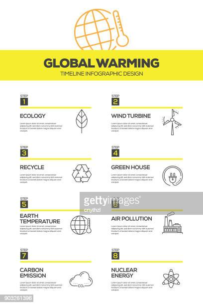 Global Warming Infographic Design Template