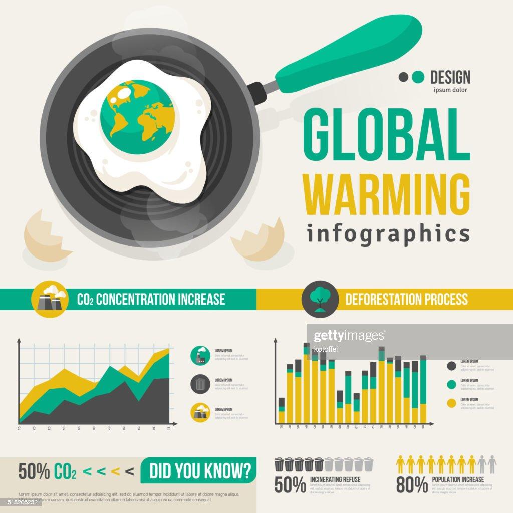 Global Warming Infographics Template