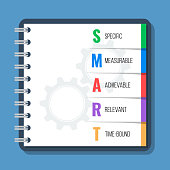 SMART goals, flat style vector concept