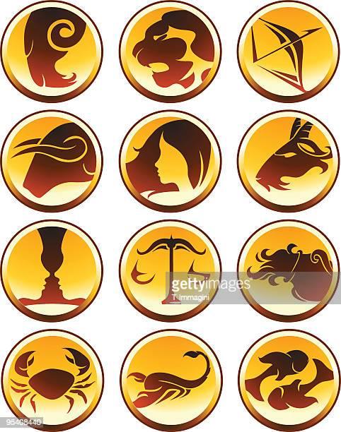 Gold zodiac globes