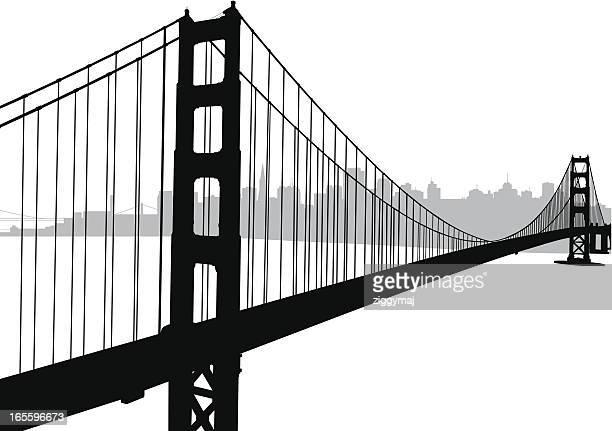 ゴールデンゲートブリッジ
