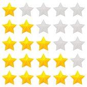 Golden stars rating