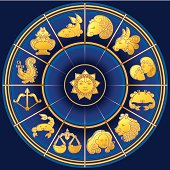 Golden Zodiac Sign Wheel