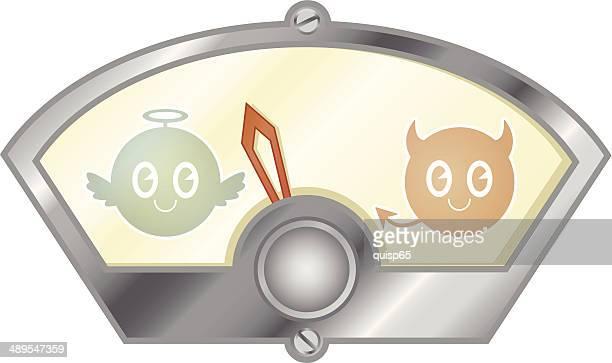 Good and Bad Meter