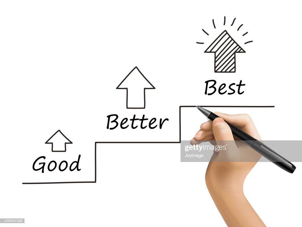 good, better and best word written by 3d hand