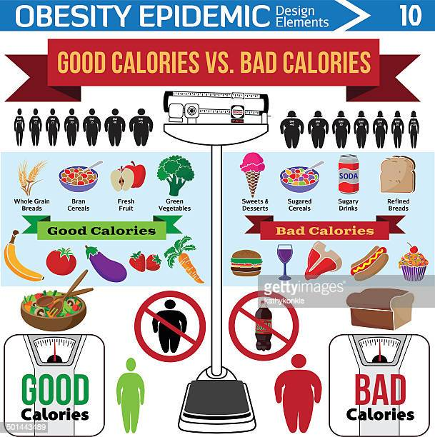 good calories vs bad infographic design elements - unhealthy eating stock illustrations