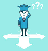 Graduate student stands at crossroads and decides which way to go. Future planning, choose career direction