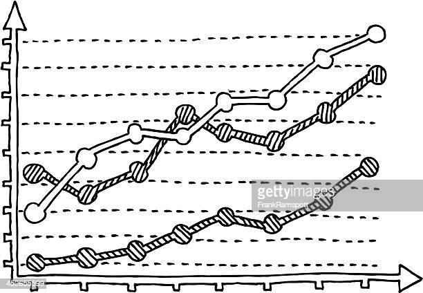 グラフチャートの描画図