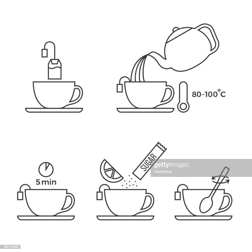 graphic information about preparation lemon tea