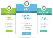 Graphic template for pricing options
