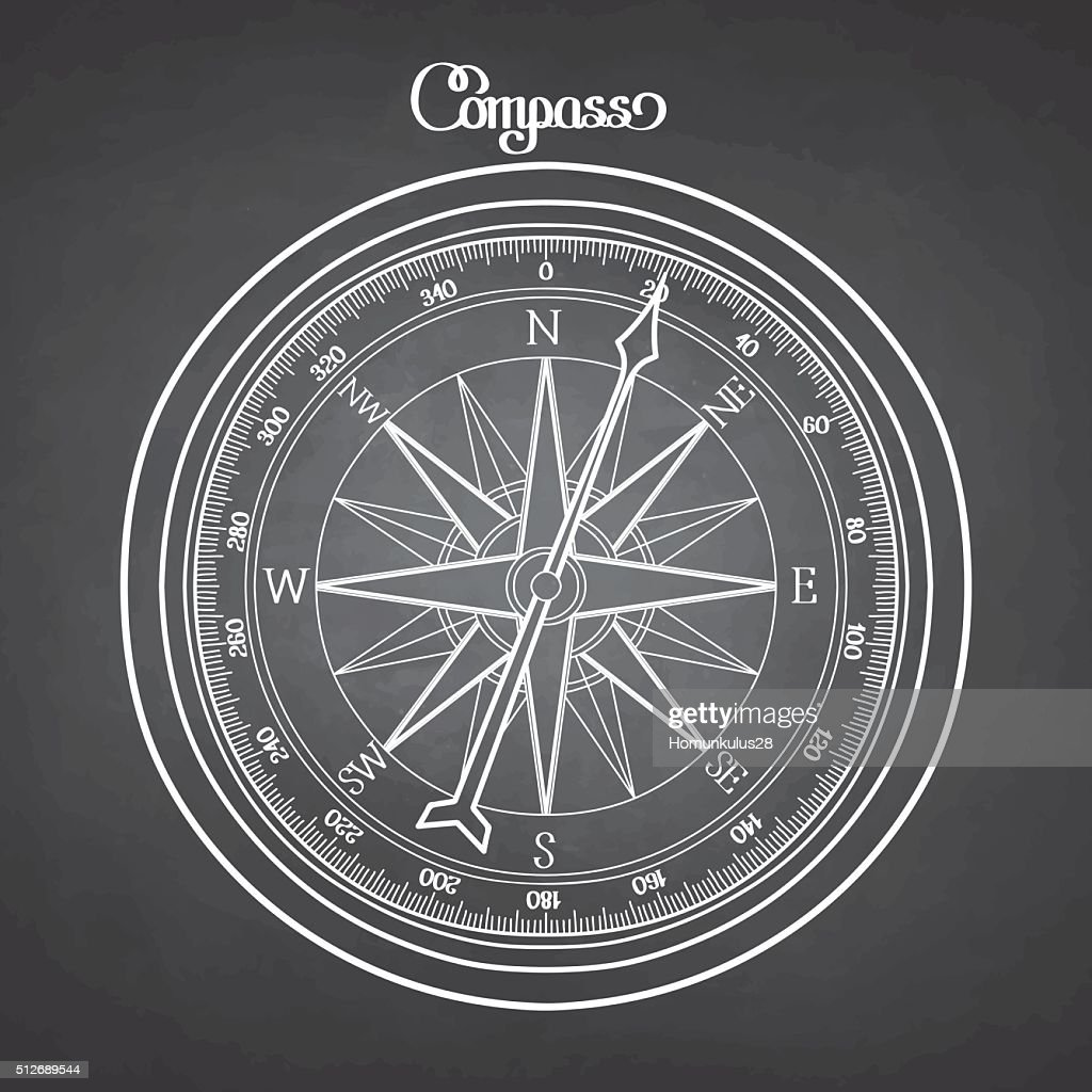 Graphic wind rose compass