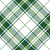 Green And Blue Scottish Tartan Plaid Textile Pattern
