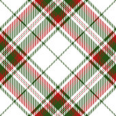 Green And Red Scottish Tartan Plaid Textile Pattern