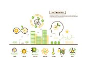 green and renewable energy concept for ecology web banner outlin