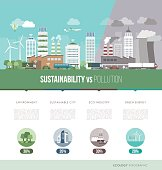 Green city infographic