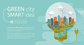 Green City Smart Idea Banner
