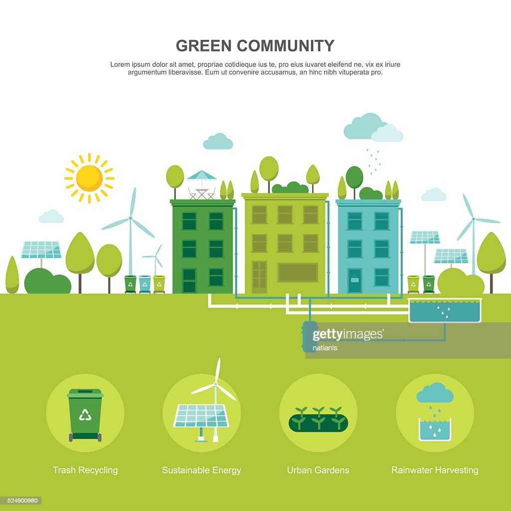Green Community Sustainable Environment