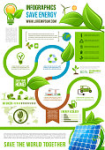 Green energy vector infographics on nature ecology