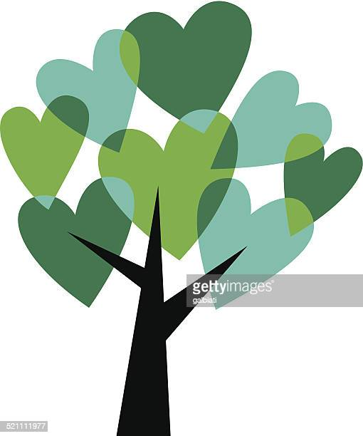 Green love tree
