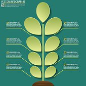Green Plant Infographic On A Green Base