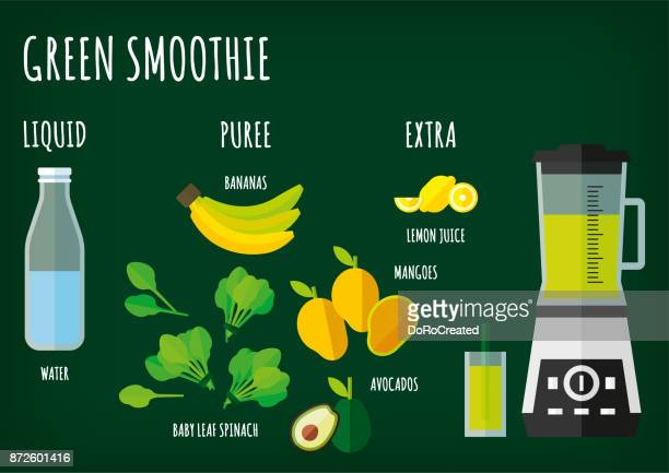 green smoothie recipe - mango fruit stock illustrations, clip art, cartoons, & icons