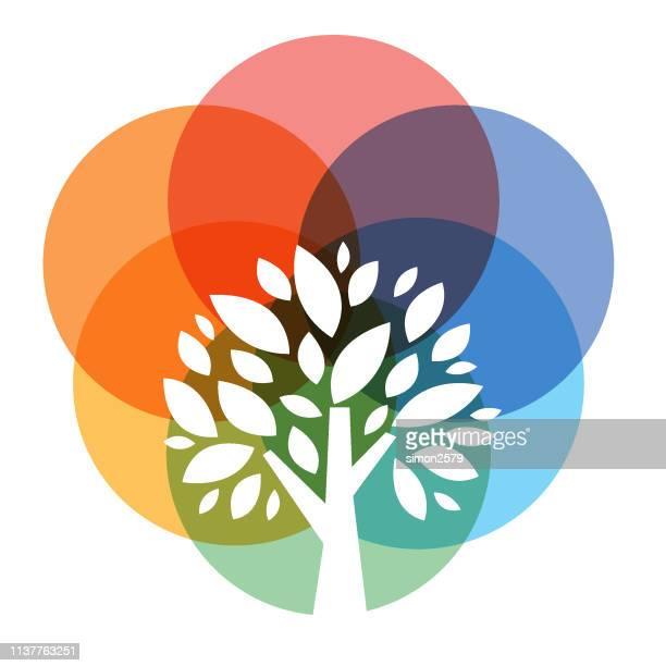 ilustrações de stock, clip art, desenhos animados e ícones de green tree icon on colorful background - renascimento