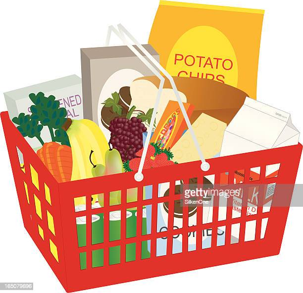 Grocery Cart and Groceries