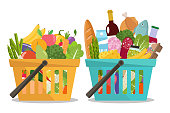 Grocery in a shopping basket and vegetables and fruits in basket.