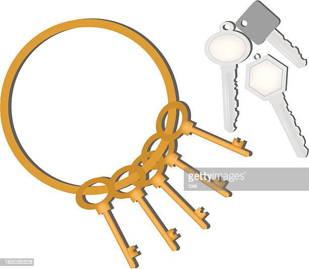 Gruppe von Schlüssel