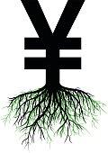 Growing Yen or Yuan