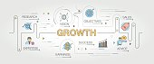 Growth banner and icons