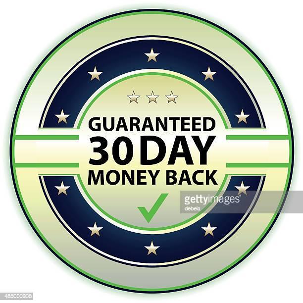Geld zurück Garantie 30 Tage