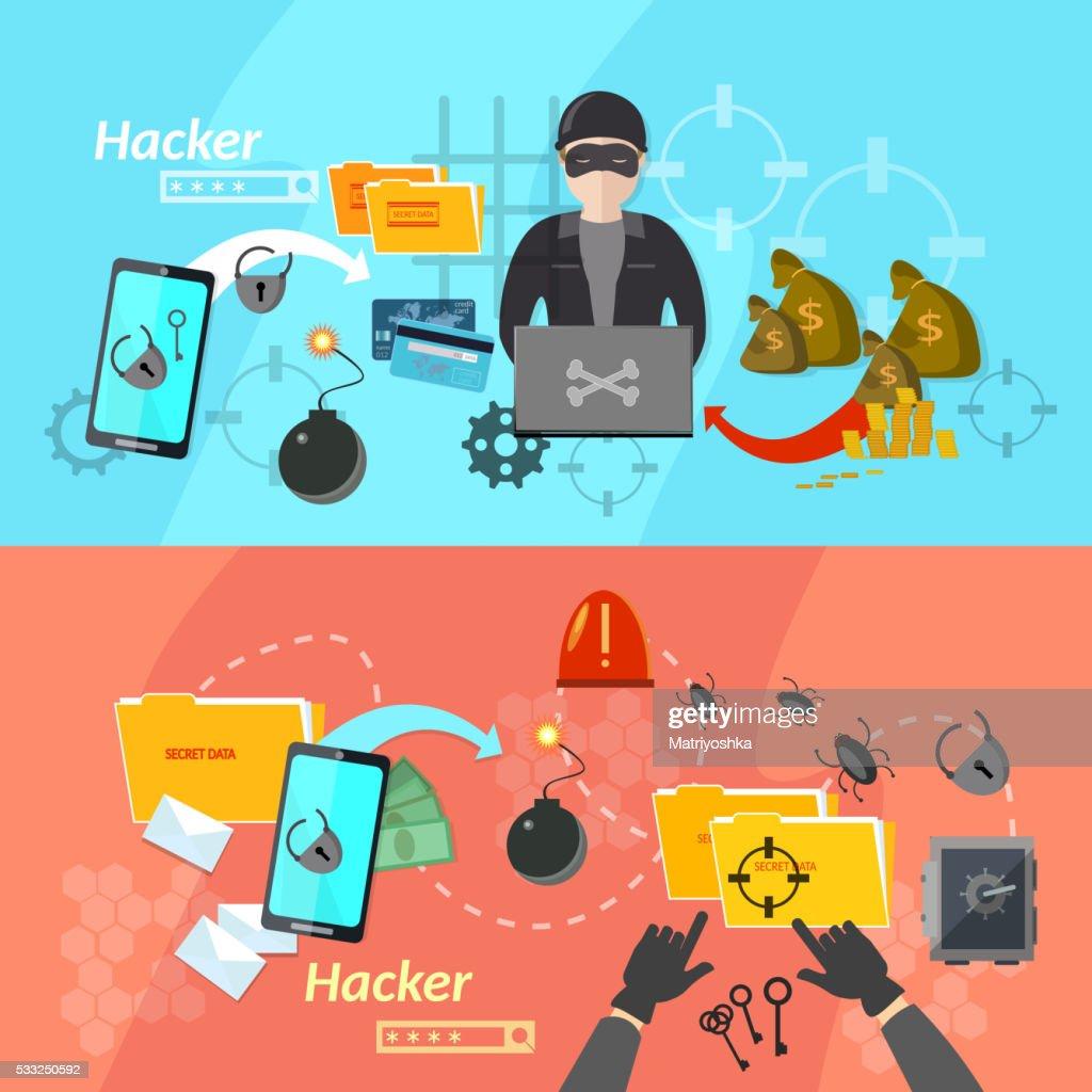 Hacker banners computer virus attacks mobile phone hacking