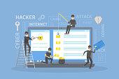Hackers robbing computer.