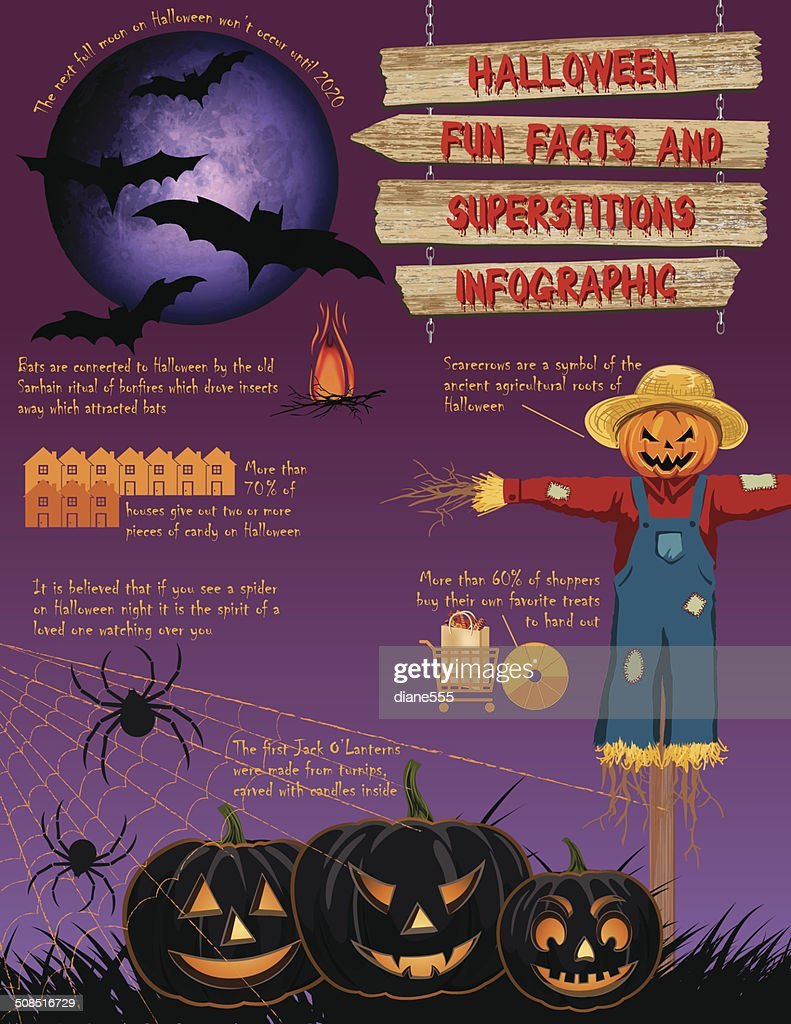 Halloween Fun Facts Infographic Vector Art | Getty Images