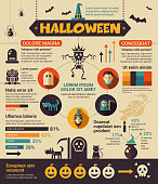 Halloween - poster, brochure cover template