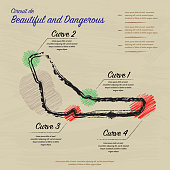 Hand draw race track map