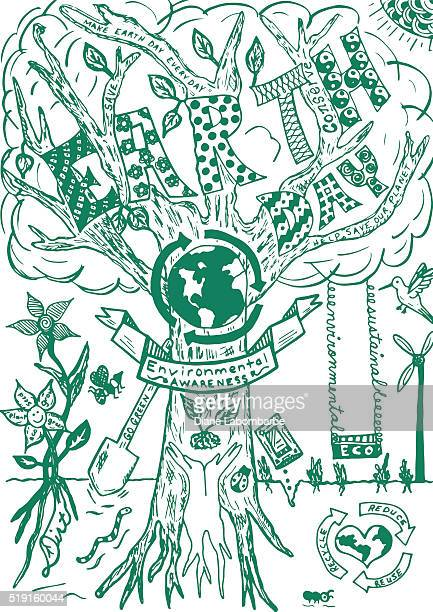 Handgezeichnet Kritzelte Erde Tag Elemente