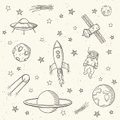 Hand drawn set of astronomy doodles.