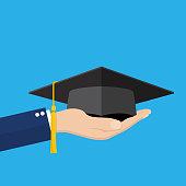 Hand holding graduation cap.