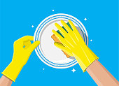 Hand in gloves with sponge wash plate