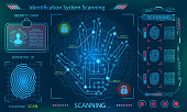 Hand Scan, Handprint (Imprint), Finger Print in Technological Theme, Futuristic Style