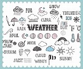 handdrawn_weather_A