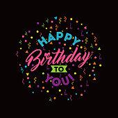 happy birthday to you celebration poster