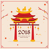 Happy Chinese New Year 2018 Card with Beuatiful Temple