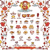 Happy Chinese New Year, God of Wealth