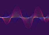 Harmonic Spectrum Sound Waves