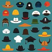 hat and cap