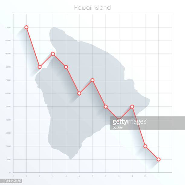 hawaii inselkarte auf finanzdiagramm mit roter abwärtstrendlinie - hawaii inselgruppe stock-grafiken, -clipart, -cartoons und -symbole
