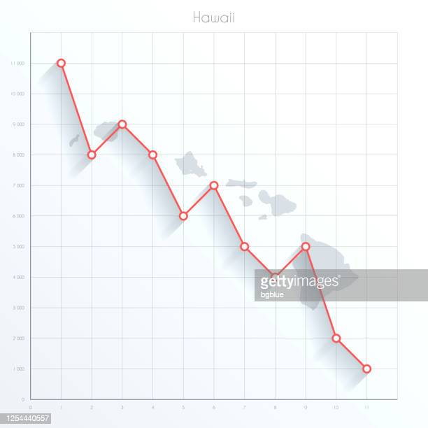hawaii map on financial graph with red downtrend line - honolulu stock illustrations